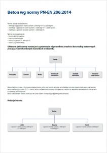ATLAS Domieszki, pigmenty i dodatki do betonu Domieszki-Beton-wg-normy-PN-EN-206-2014